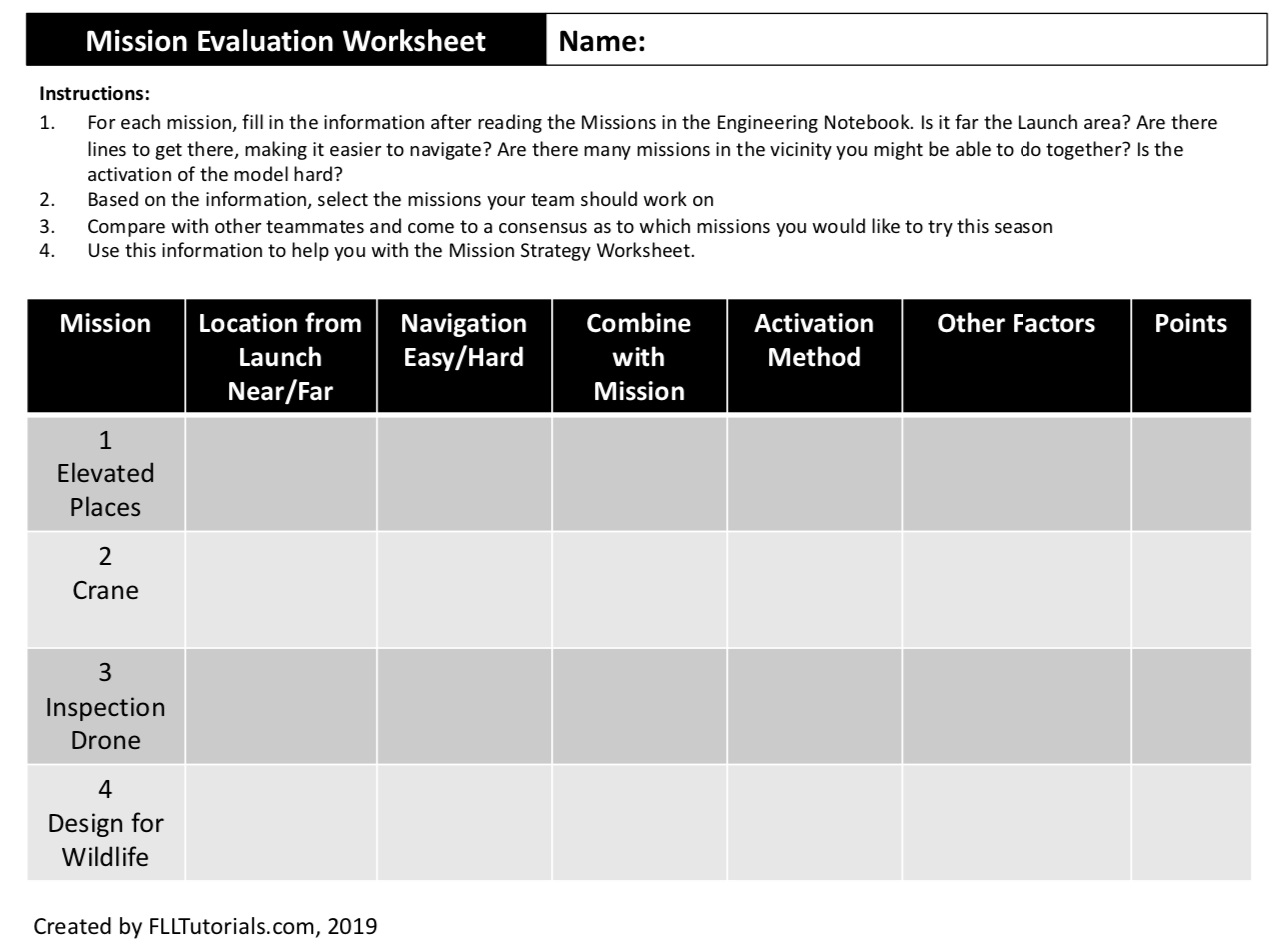 mission evaluation worksheet